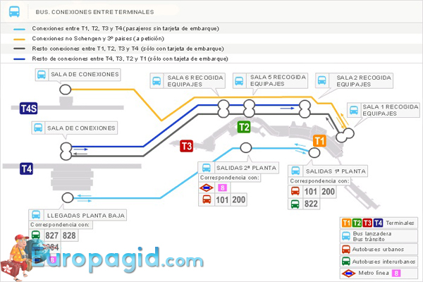схема аэропорта Мадрида