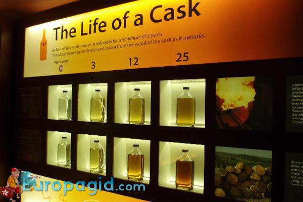 музей шотландского виски на карте