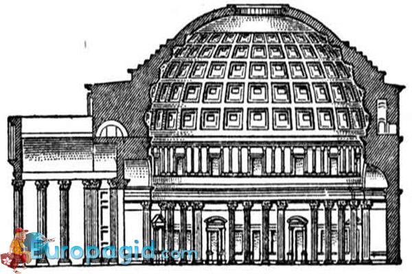 как добраться в пантеон Рима